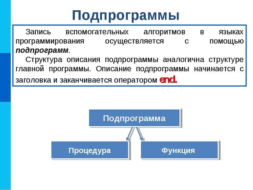 Подпрограммы Запись вспомогательных алгоритмов в языках программирования осущ...