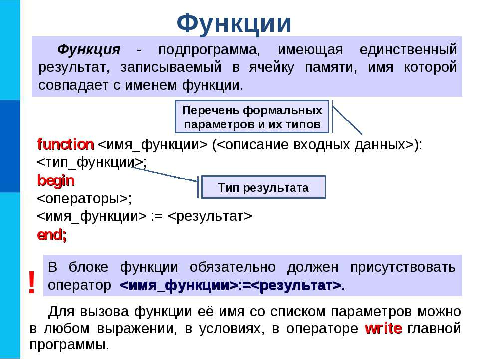 Функции function (): ; begin ; := end; Функция - подпрограмма, имеющая единст...