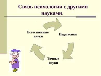 Связь психологии с другими науками.