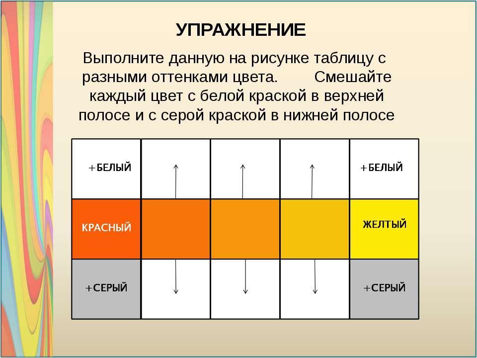 УПРАЖНЕНИЕ Выполните данную на рисунке таблицу с разными оттенками цвета. Сме...