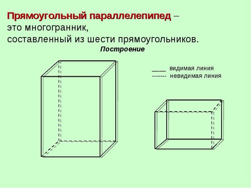 Прямоугольный параллелепипед – это многогранник, составленный из шести прямоу...