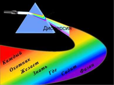 Дисперсия Презентация подготовлена учителем физики ГОУ №43 г. Санкт-Петербург...