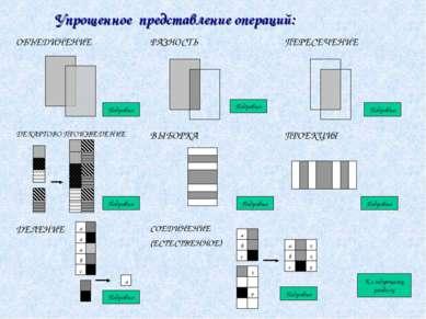 Упрощенное представление операций: Подробно Подробно Подробно Подробно Подроб...