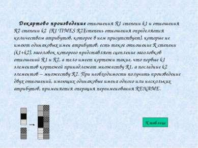 Декартово произведение отношения R1 степени k1 и отношения R2 степени k2 (R1 ...