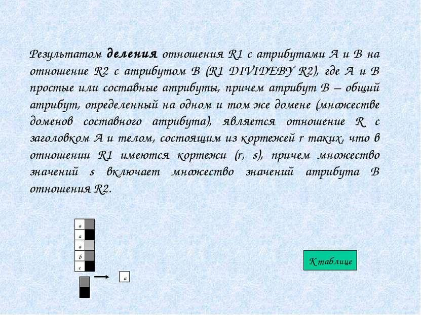 Результатом деления отношения R1 с атрибутами А и В на отношение R2 с атрибут...