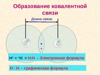 Образование ковалентной связи + + Н∙ + ∙Н = Н:Н - ∙Электронная формула Н - Н ...
