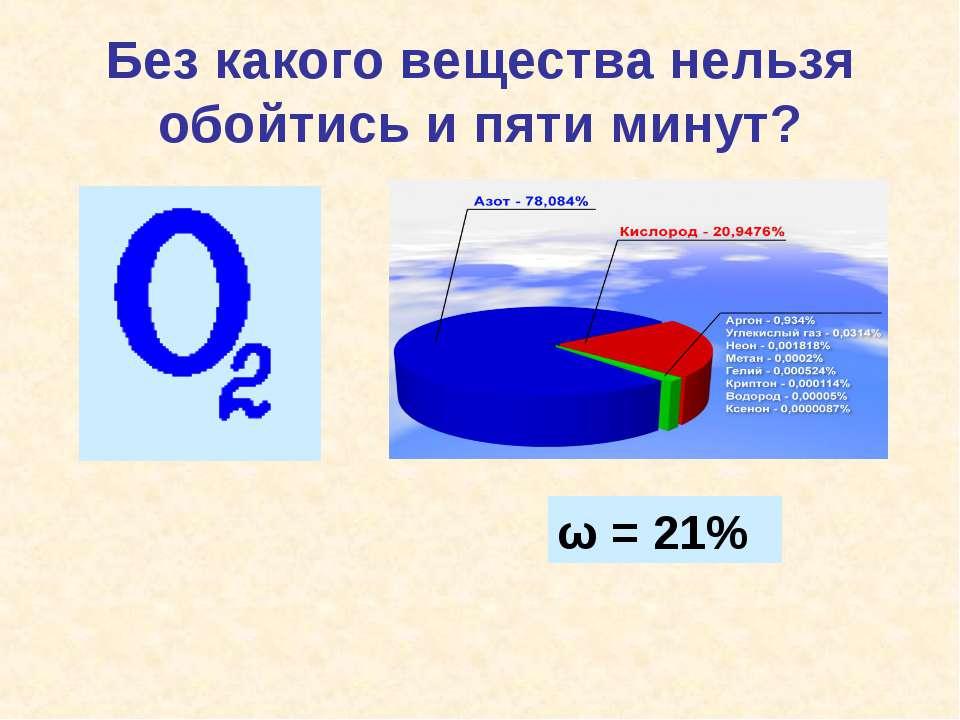 Без какого вещества нельзя обойтись и пяти минут? ω = 21%