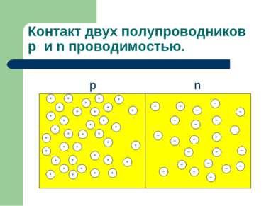 Контакт двух полупроводников p и n проводимостью.