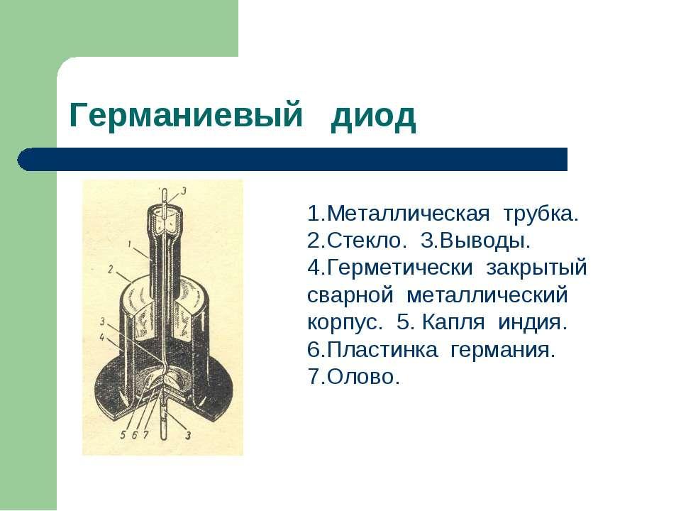 Германиевый диод 1.Металлическая трубка. 2.Стекло. 3.Выводы. 4.Герметически з...