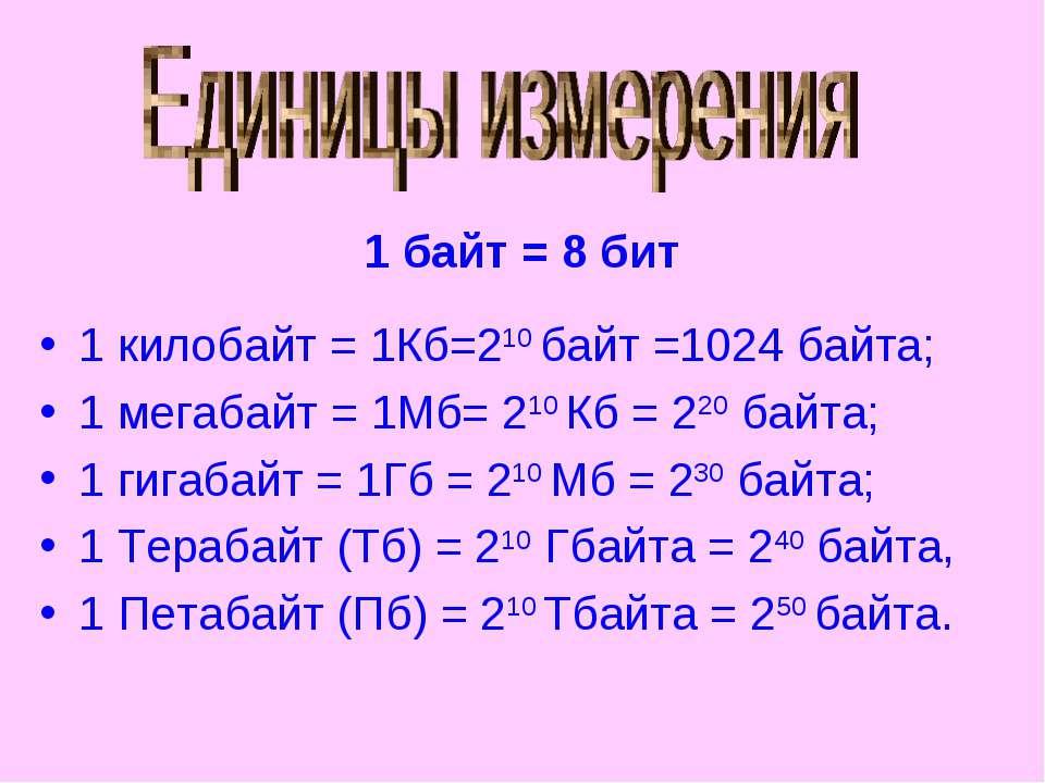 1 килобайт = 1Кб=210 байт =1024 байта; 1 мегабайт = 1Мб= 210 Кб = 220 байта; ...