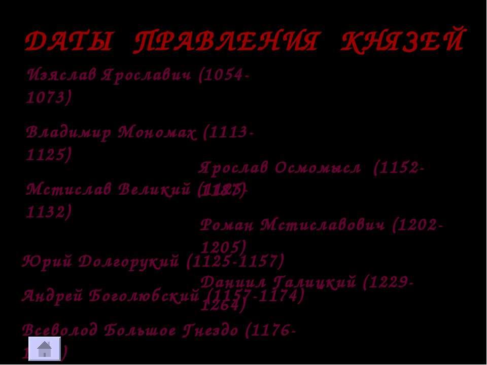 ДАТЫ ПРАВЛЕНИЯ КНЯЗЕЙ Ярослав Осмомысл (1152-1187) Роман Мстиславович (1202-1...