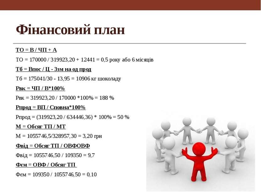 Фінансовий план ТО = В / ЧП + А ТО = 170000 / 319923,20 + 12441 = 0,5 року аб...