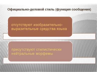 Официально-деловой стиль (функция сообщения)