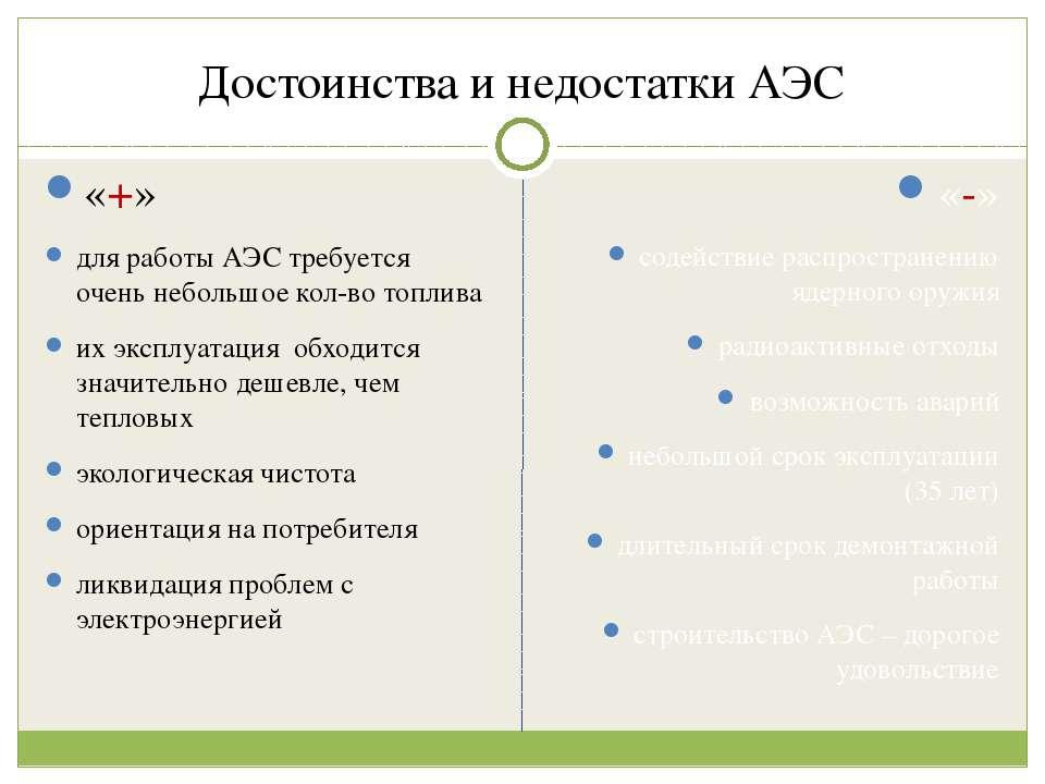 Достоинства и недостатки АЭС «+» для работы АЭС требуется очень небольшое кол...