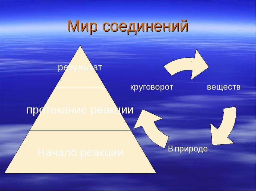 Мир соединений