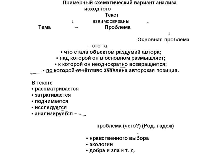 Примерный схематический вариант анализа исходного Текст ↓ взаимосвязаны ↓ Тем...