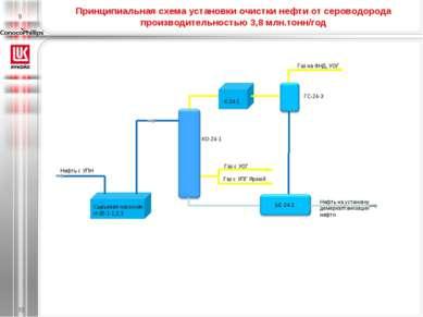 Принципиальная схема установки очистки нефти от сероводорода производительнос...