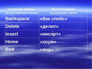 Backspace Delete Insert Home End «бэк спейс» «делит» «инсэрт» «хоум» «энд» На...