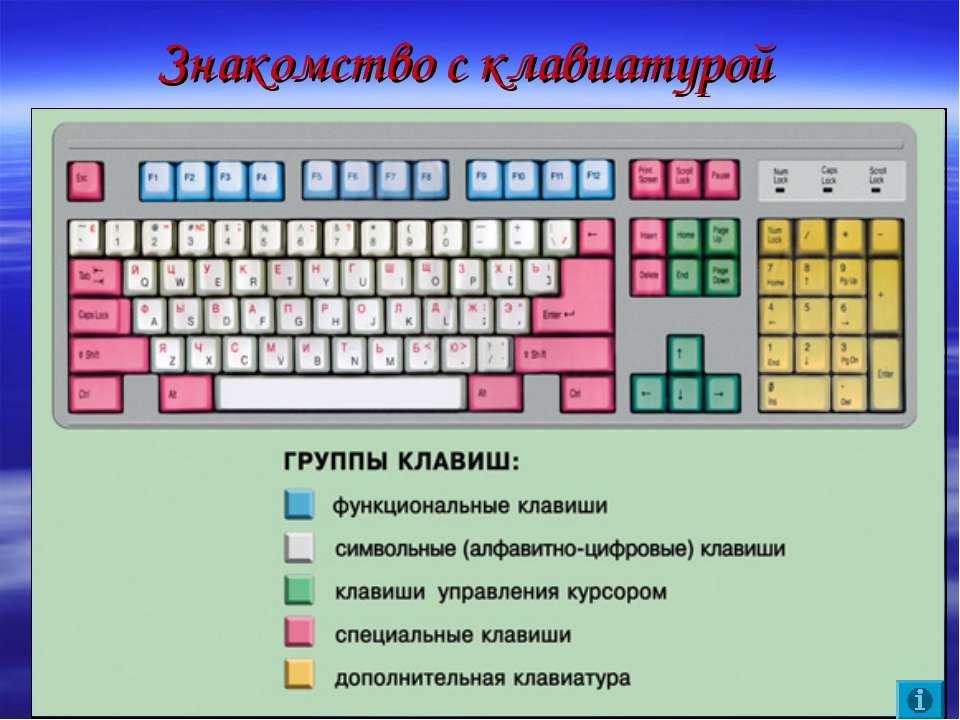 Знакомство с клавиатурой