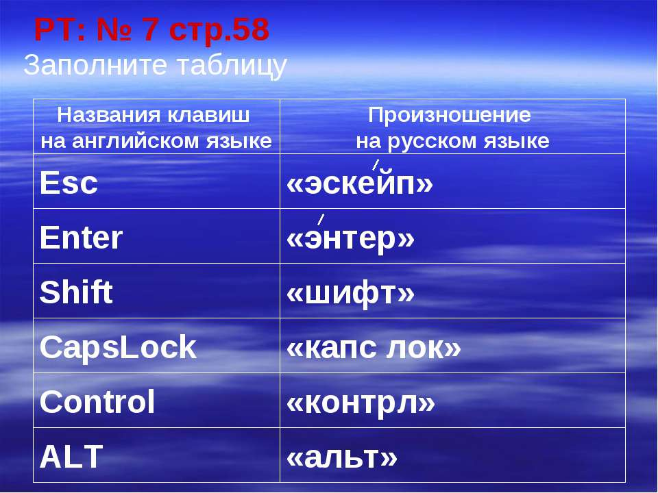 РТ: № 7 стр.58 Заполните таблицу Esc Enter Shift CapsLock Control ALT «эскейп...