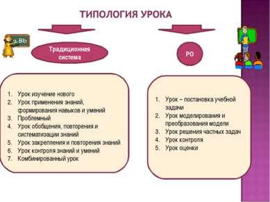 РО Традиционная система Урок изучение нового Урок применения знаний, формиров...