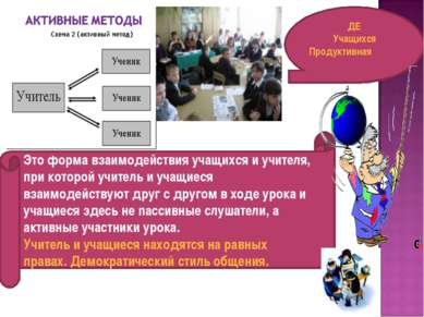 Это форма взаимодействия учащихся и учителя, при которой учитель и учащиеся в...
