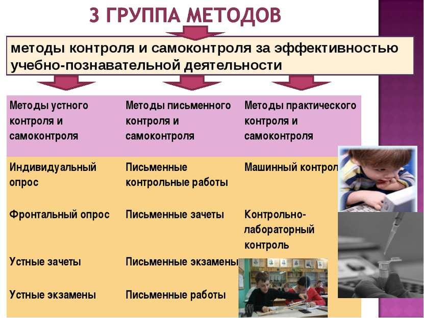 методы контроля и самоконтроля за эффективностью учебно-познавательной деятел...