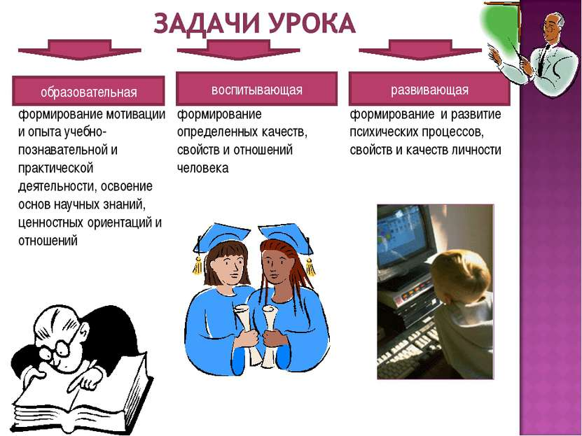 образовательная воспитывающая развивающая формирование мотивации и опыта учеб...
