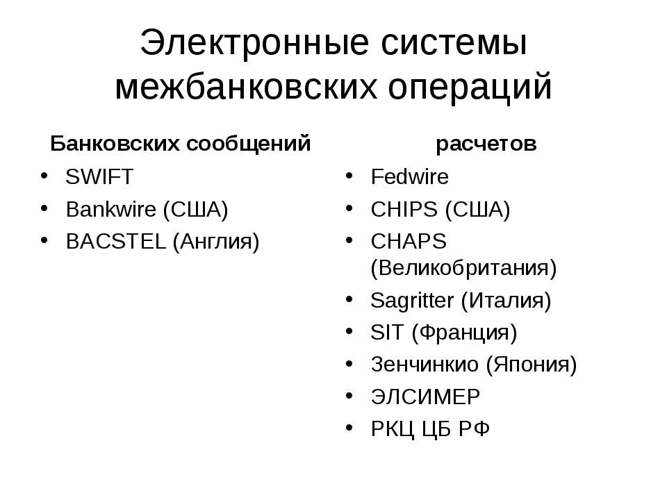 Электронные системы межбанковских операций Банковских сообщений SWIFT Bankwir...
