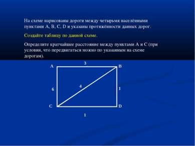 На схеме нарисованы дороги между четырьмя населёнными пунктами A, B, C, D и у...