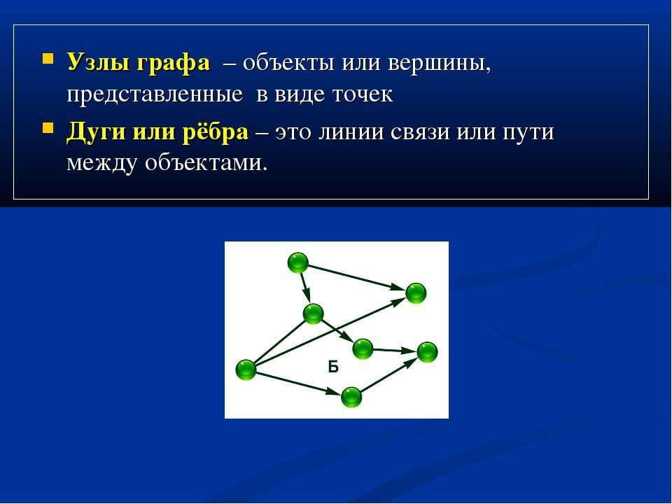 Узлы графа – объекты или вершины, представленные в виде точек Дуги или рёбра ...