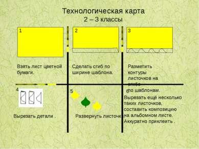 Технологическая карта 2 – 3 классы 3 Взять лист цветной бумаги. Сделать сгиб ...