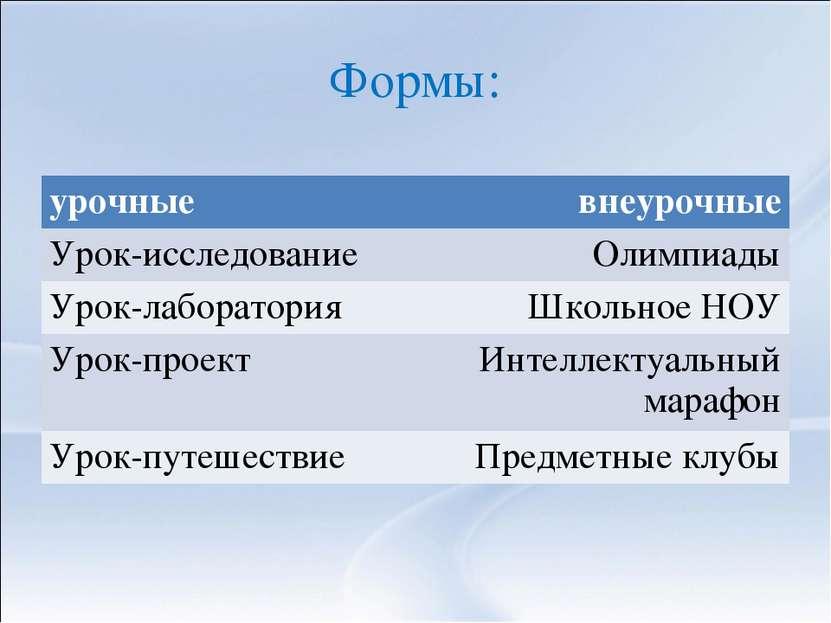 Формы: урочные внеурочные Урок-исследование Олимпиады Урок-лаборатория Школьн...