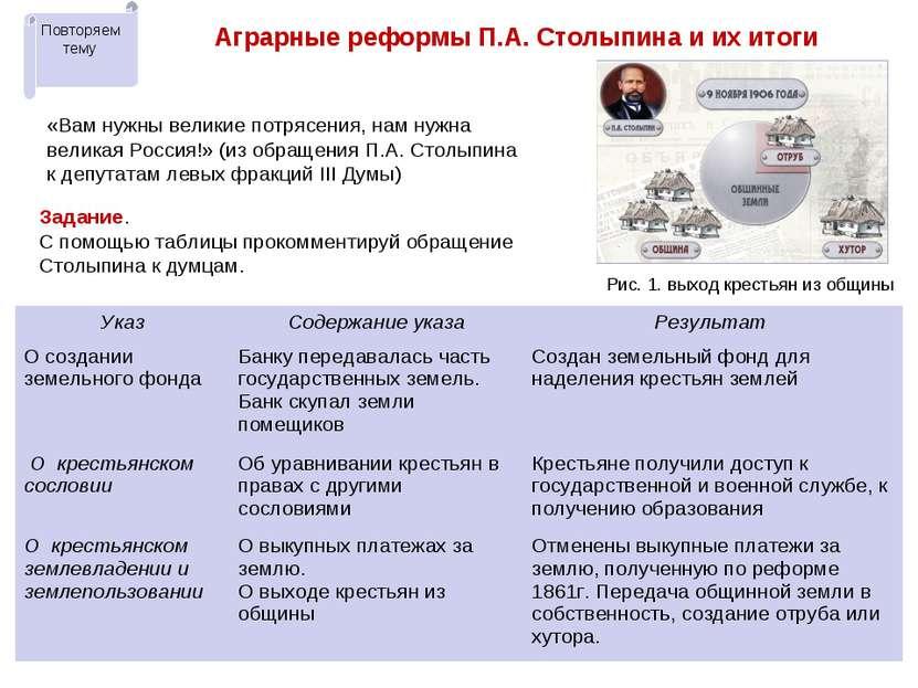 Аграрные реформы П.А. Столыпина и их итоги Рис. 1. выход крестьян из общины З...
