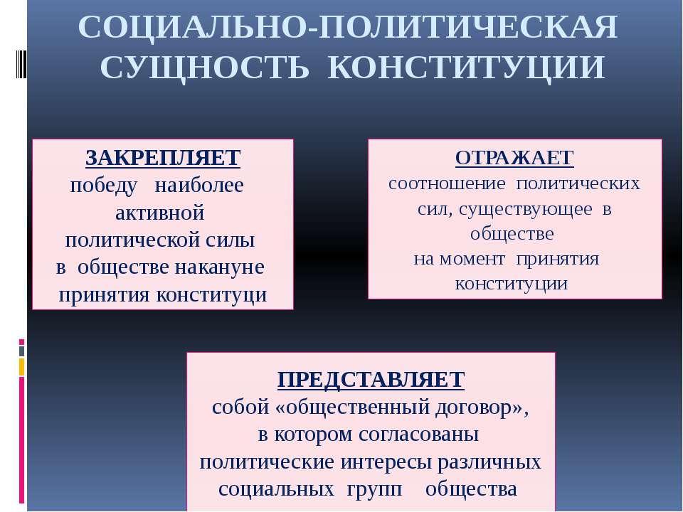 СОЦИАЛЬНО-ПОЛИТИЧЕСКАЯ СУЩНОСТЬ КОНСТИТУЦИИ ЗАКРЕПЛЯЕТ победу наиболее активн...