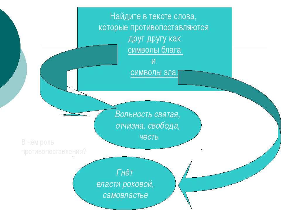 Найдите в тексте слова, которые противопоставляются друг другу как символы бл...