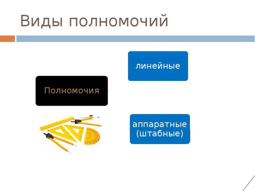 Виды полномочий Полномочия линейные аппаратные (штабные)