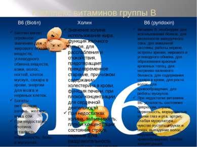 В6 (Biotin) Комплекс витаминов группы В Биотин имеет огромное значение для жи...