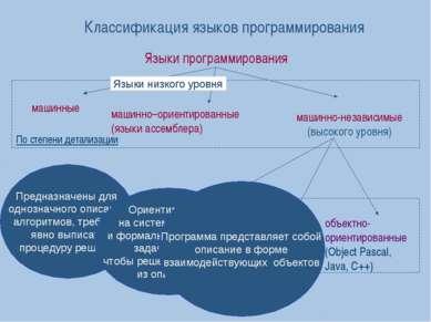 Классификация языков программирования Языки программирования машинные машинно...