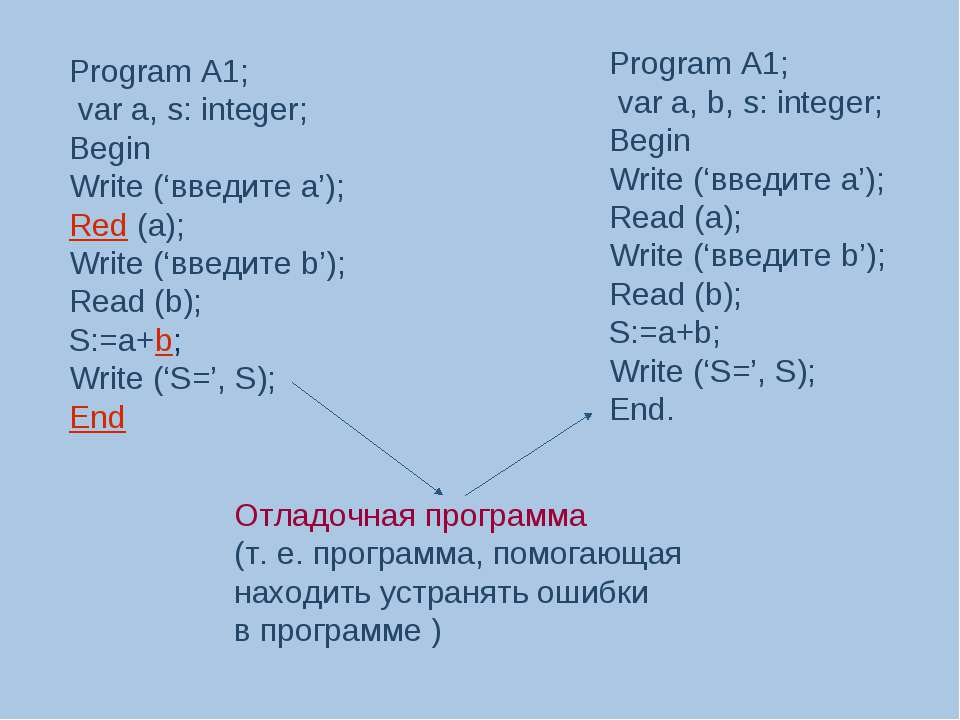 Program A1; var a, s: integer; Begin Write ('введите а'); Red (a); Write ('вв...