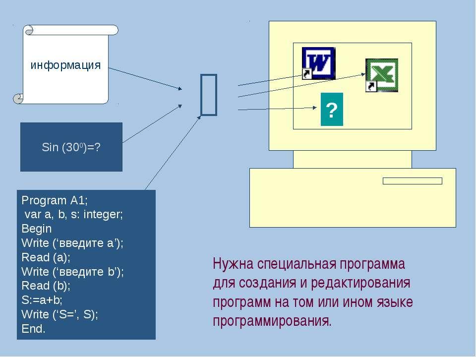 Program A1; var a, b, s: integer; Begin Write ('введите а'); Read (a); Write ...