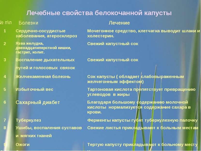 Лечебные свойства белокочанной капусты № п\п Болезни Лечение 1 Сердечно-сосуд...