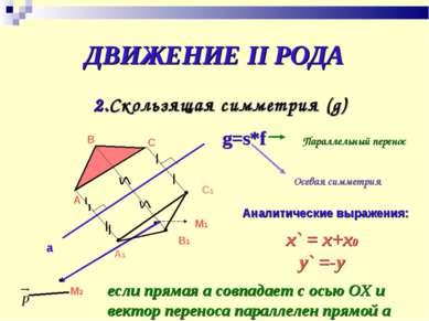 ДВИЖЕНИЕ II РОДА 2.Скользящая симметрия (g) А В С а С1 А1 В1 g=s*f Осевая сим...