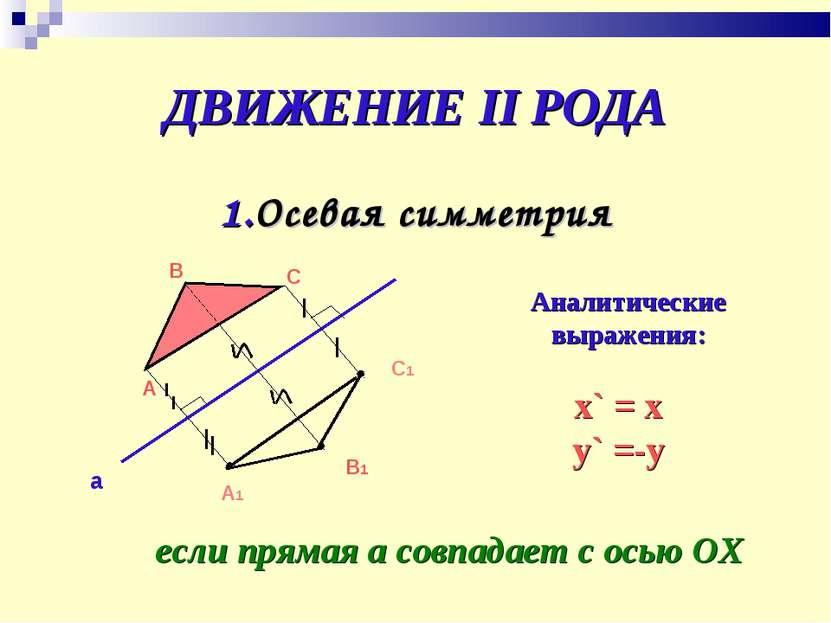 ДВИЖЕНИЕ II РОДА 1.Осевая симметрия А В С а С1 А1 В1 Аналитические выражения:...
