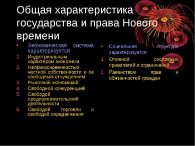 Общая характеристика государства и права Нового времени Экономическая система...