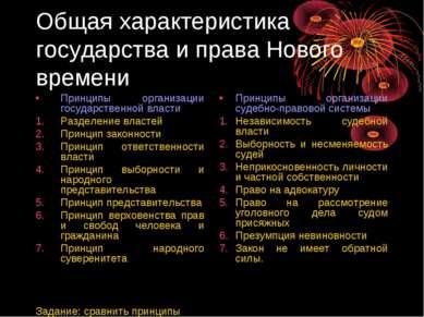 Общая характеристика государства и права Нового времени Принципы организации ...