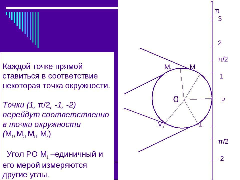 Каждой точке прямой ставиться в соответствие некоторая точка окружности. Точк...