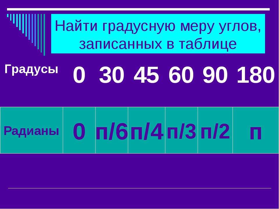 Найти градусную меру углов, записанных в таблице Радианы 0 п/6 п/4 п/3 п/2 п ...