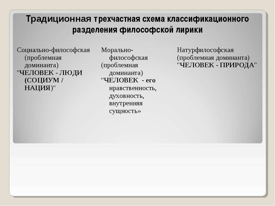 Традиционная трехчастная схема классификационного разделения философской лири...