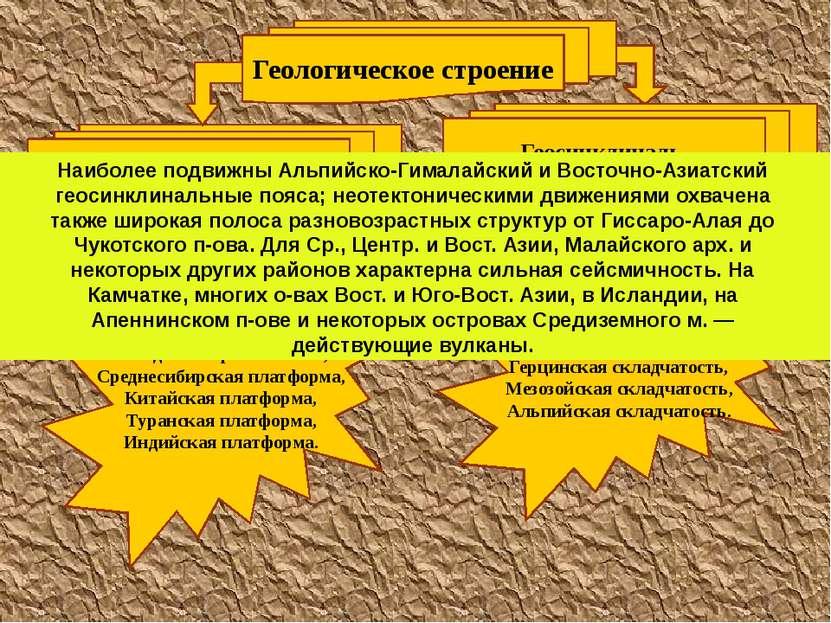 Геологическое строение Геосинклиналь Платформы Русская платформа, Западносиби...